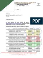 2019 Cir Actualizacion de Datos Feb 18