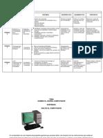 AREA DE TECNOLOGIA E IFORMATICA PRESCOLAR.docx