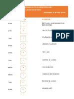 FLUJO DE OPERACIONES DE FIDEOS.docx