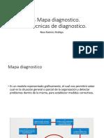 Presentacion Gestion Co