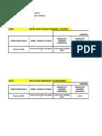 Fertilizacion Palta Willy Carranza Setiembre 2018