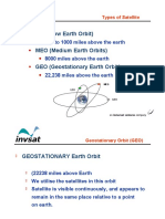 satellitebasics-170131231644.pdf