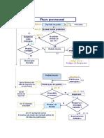 fluxograma do Processo de Patente.pdf