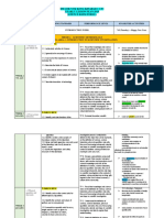 RPT SCIENCE FORM 1 2019 copy.docx