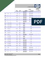 TASK-3 PARAMETERS SETTINGS.pdf