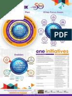 USM Strategic Plan-Poster-v2 (1).pdf