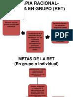 Terapia Racional-emotiva en Grupo (Ret)
