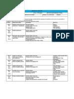 Planificacion Unidad 2.docx