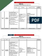 Tabelas Análise Qualitativa subtestes WISC-III