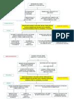 Arbol de Problemas y Objetivos de Investigación QUISPE a (1)