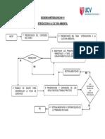 SECUENCIA_METODOLÓGICA_01.pdf