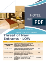 Industry Analysis - Hotel Industry