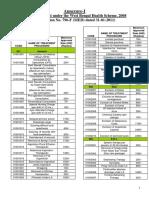 5. Revised Rate List