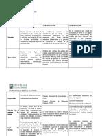 Analisis Comparativo Evaluación - Certificación - Acreditación (1)