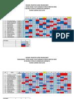 jadwal praktik C2.docx