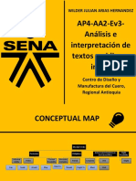 System Analysis and System