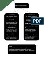 Estructuras Algoritmicas 2.0
