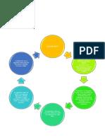 diagrama algoritmo