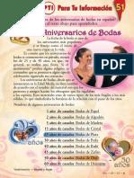 Nanopdf.com Sabes Los Nombres de Los Aniversarios de Bodas en Espaol