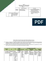model pembelajaran kd 2.docx