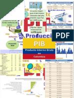 PIB poster 789