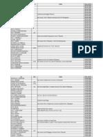 20190405_Lavaggio Strade (Primavera 2019) - Elenco Per Data