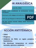 Analgésicos y Antiinflamatorios