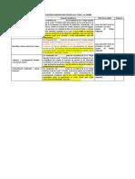 SITUACIONES SIGNIFICATIVAS 2019.docx