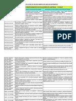 1. INDICADORES DEL AREA DE MATEMATICA SEGUN R.M. Nº 199-2015-MINEDU.docx
