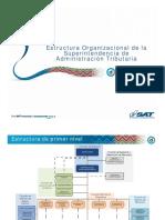 Estructura-Organizacional