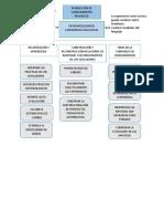 MENTEFACTO Y V HEURISTICA.docx
