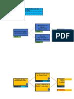 diagrama de partidas Soria - Rony.xlsx