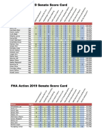 FHA Action 2019 Scorecard Final