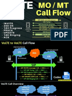 VoLTE_SIP_MO-MT_Call_Flow.pdf.pdf