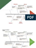 diagramas isickawua.docx