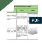 RECURSOS PRODUCTIVOS DE LA ECONOMÍA.docx