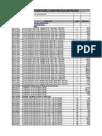 1_Metrado Redes y Conexiones de Alcantarillado