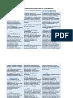Cuadro Comparativo Tecnologias de La Informacion2