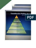Artículos de La Constitución Política de Colombia Que Hacen Referencia a La Libertad - Escenario