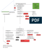 Pathophysiology of Congestive heart failure.docx