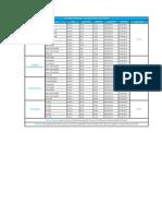 Timetable Slips Ss 2019- Al (1)