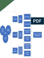Mapa Conceptual CRM Tarea.pptx