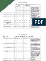 Form2 LPG Linking Form