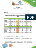 Trabajo Colaborativo_Fase_2_Aire_Grupo 358115_31- consolidado subir.docx