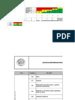 SI-F-36.REV.01.Matriz de Identificación de Peligros, Evaluación de Riesgos y Determinación de Controles.xlsx