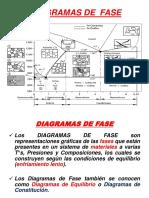 Diagramas de Fase