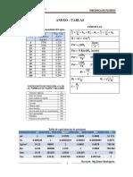 Sesión 1 - MECFLU - Propiedades de los fluidos - Introducción - TABLAS 1.pdf