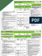 CDC Permits.pdf