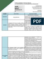 Matriz  Regulacion Social - Karen - Javier - Diego- última versión.docx