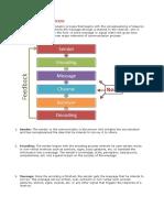 Communication Process.docx